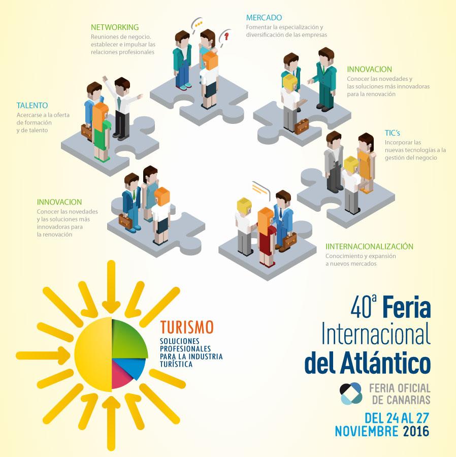 Feria Internacional del Atlántico